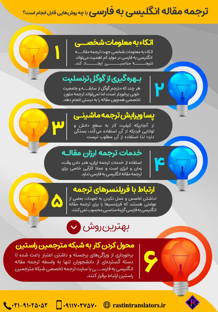 اینفوگرافیک بهترین روش ترجمه مقاله انگلیسی به فارسی