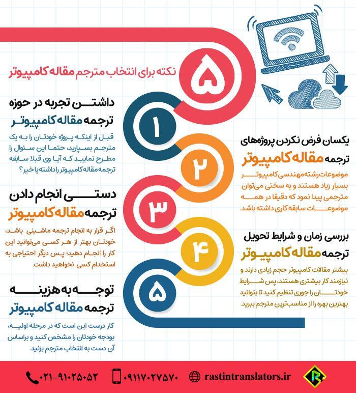اینفوگرافیک ترجمه تخصصی مقاله کامپیوتر
